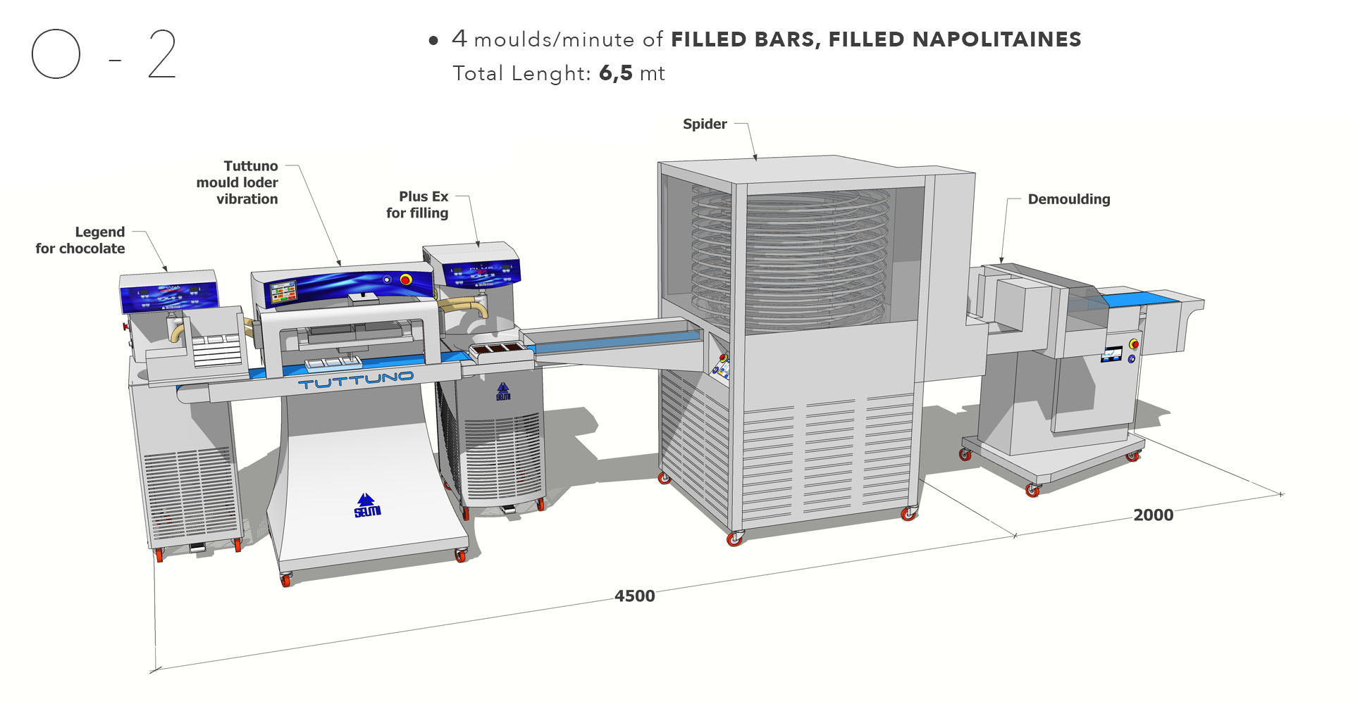 Tuttuno Oneshot Depositor: production line for 4 moulds/minute of filled bars, filled napolitaines